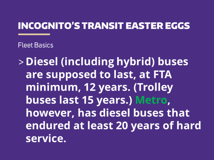 Diesel (including hybrid) buses are supposed to last, at FTA minimum, 12 years. (Trolley buses last 15 years.) Metro, however, has diesel buses that endured at least 20 years of hard service.